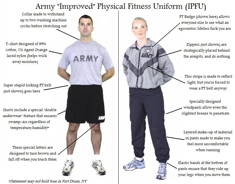 "Army ""Improved"" Physical Fitness Uniform"
